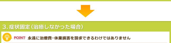 3.症状固定(治癒しなかった場合)