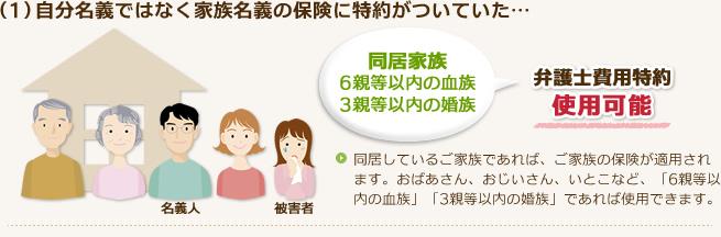 (1)自分名義ではなく家族名義の保険に特約がついていた…