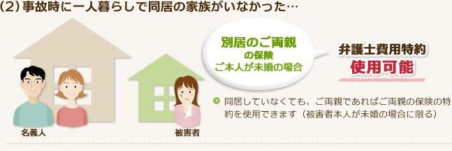 (2)事故時に一人暮らしで同居の家族がいなかった…